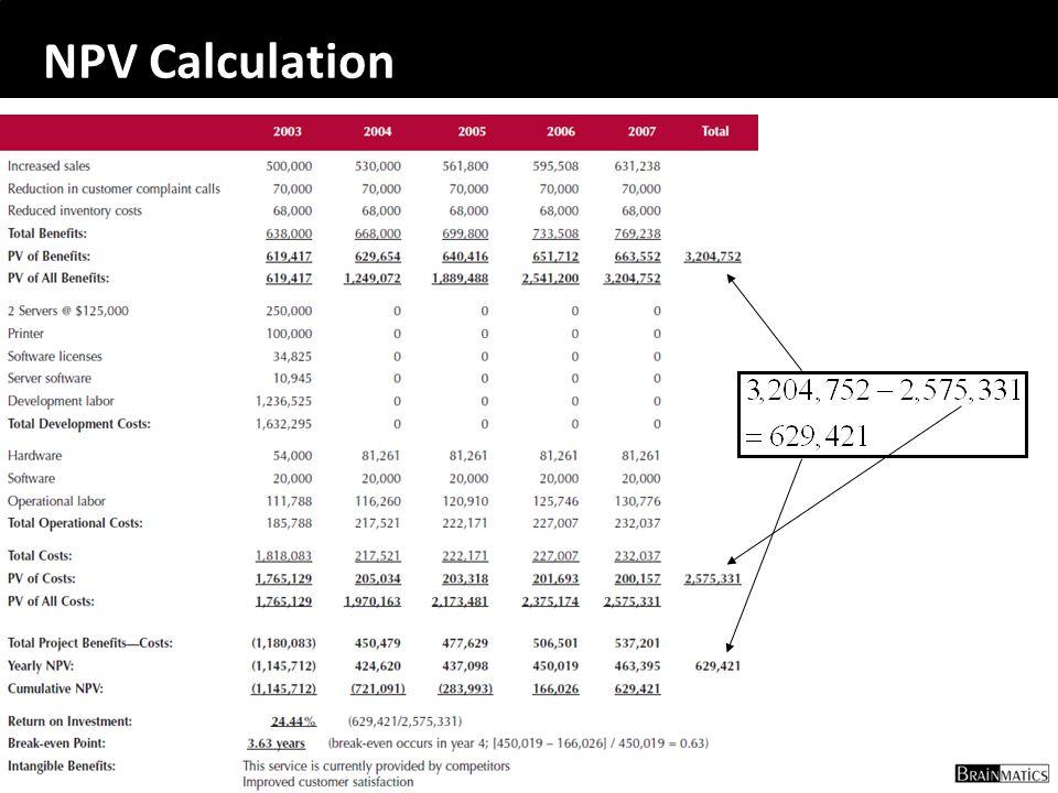 NPV Calculation