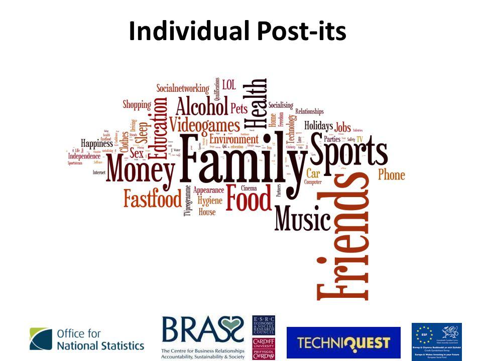Individual Post-its