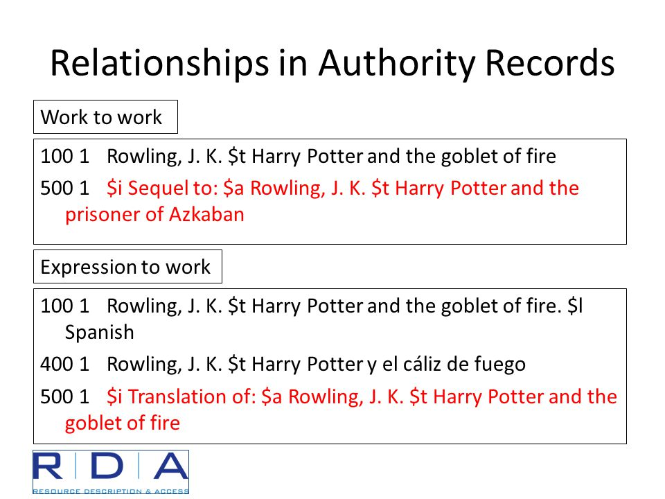 Relationships in Authority Records 100 1Rowling, J.