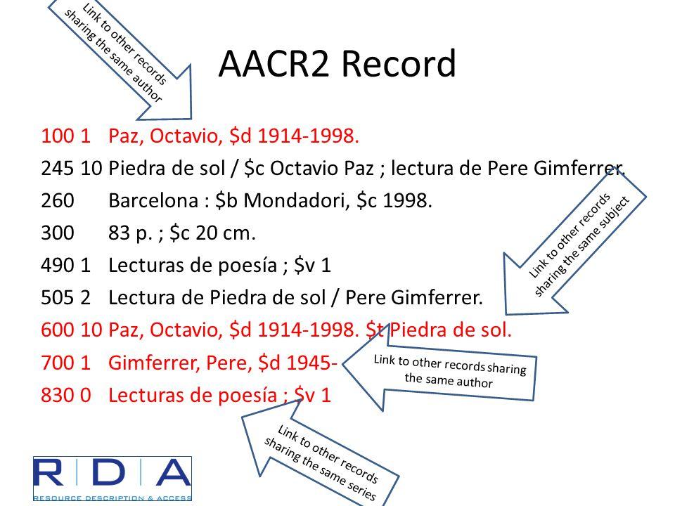 AACR2 Record 100 1Paz, Octavio, $d 1914-1998. 245 10 Piedra de sol / $c Octavio Paz ; lectura de Pere Gimferrer. 260Barcelona : $b Mondadori, $c 1998.