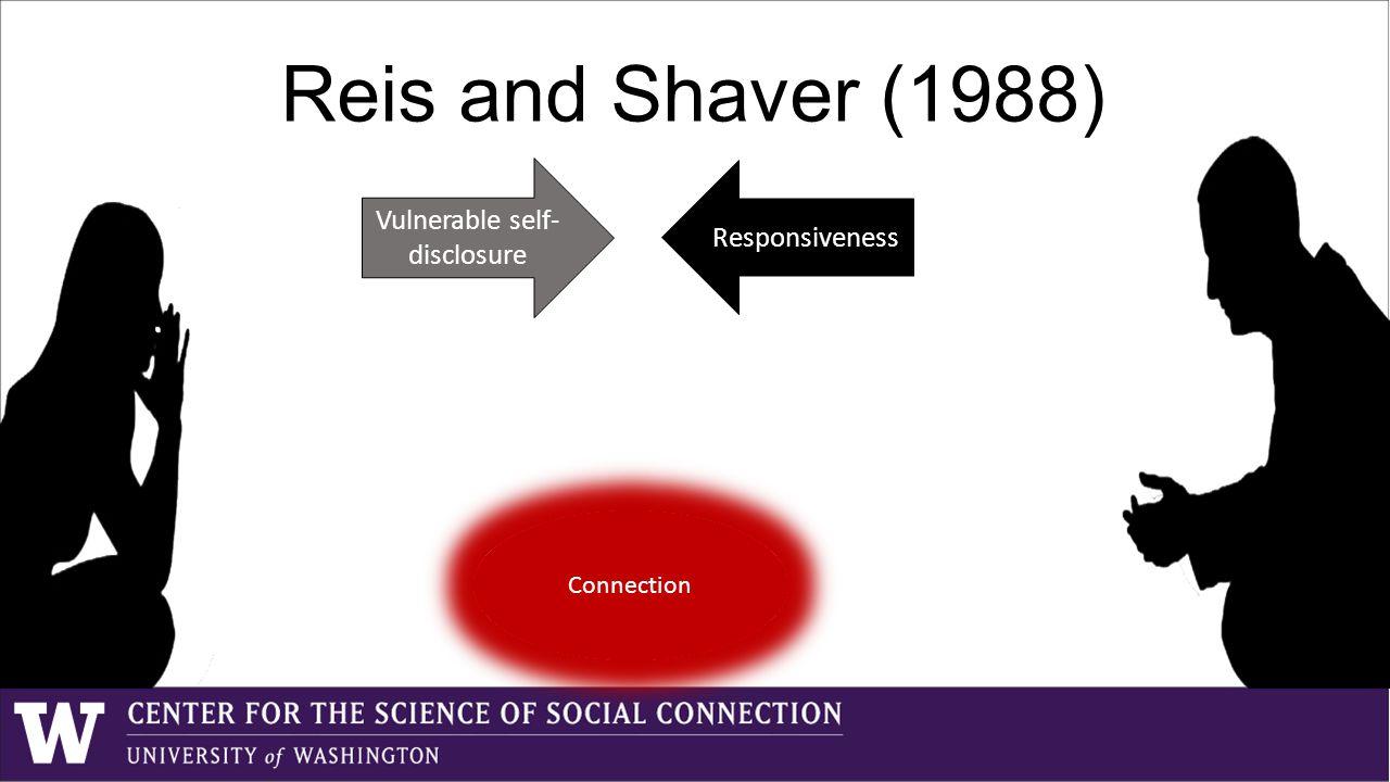 Vulnerable self- disclosure Responsiveness Reis and Shaver (1988) Responsiveness Vulnerable self- disclosure Connection Vulnerable self- disclosure Responsiveness