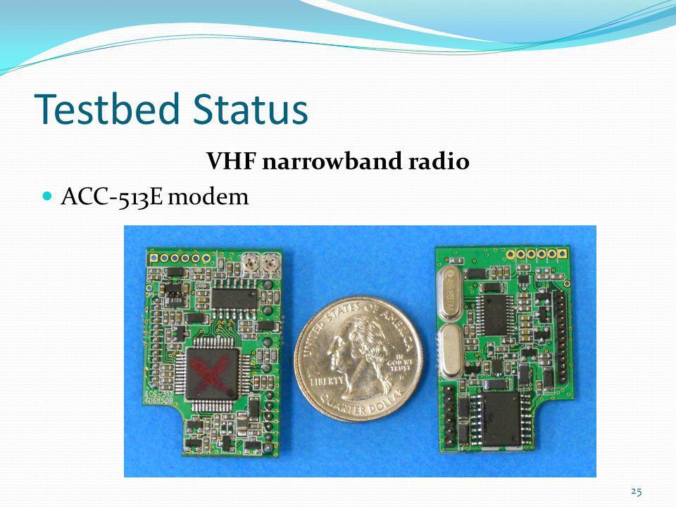 Testbed Status VHF narrowband radio ACC-513E modem 25