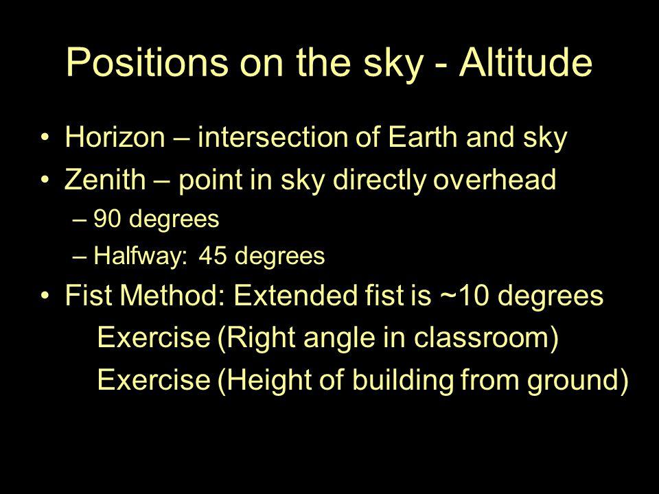 Apparent Visual Magnitude Hipparchus –1 (first magnitude) bright to eye –2 (second magnitude) fainter –…6 (sixth magnitude) faintest to eye –1 st magnitude is 100 times brighter than the 6 th magnitude –Originally based on Polaris (app.
