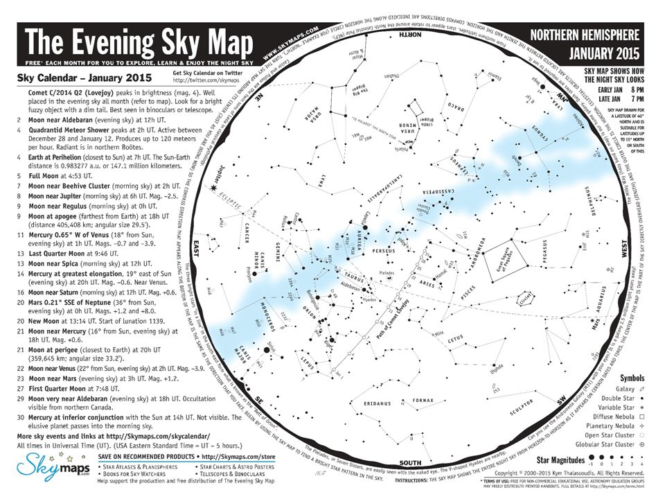 Star Charts Print Sky Map if you missed lecture: http://skymaps.com/articles/n1409.html Finding N, S, E, W Orienting the star chart –If you face N, hold N down on the chart, closest to you.