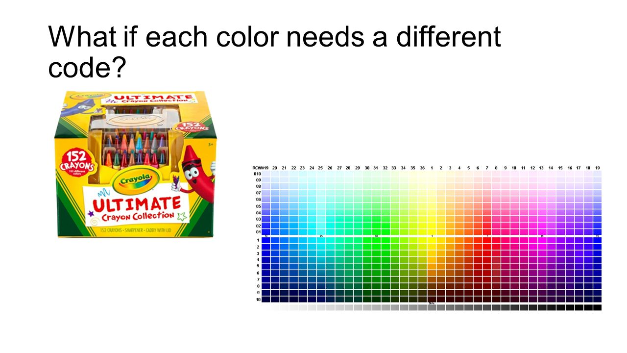 What if each color needs a different code