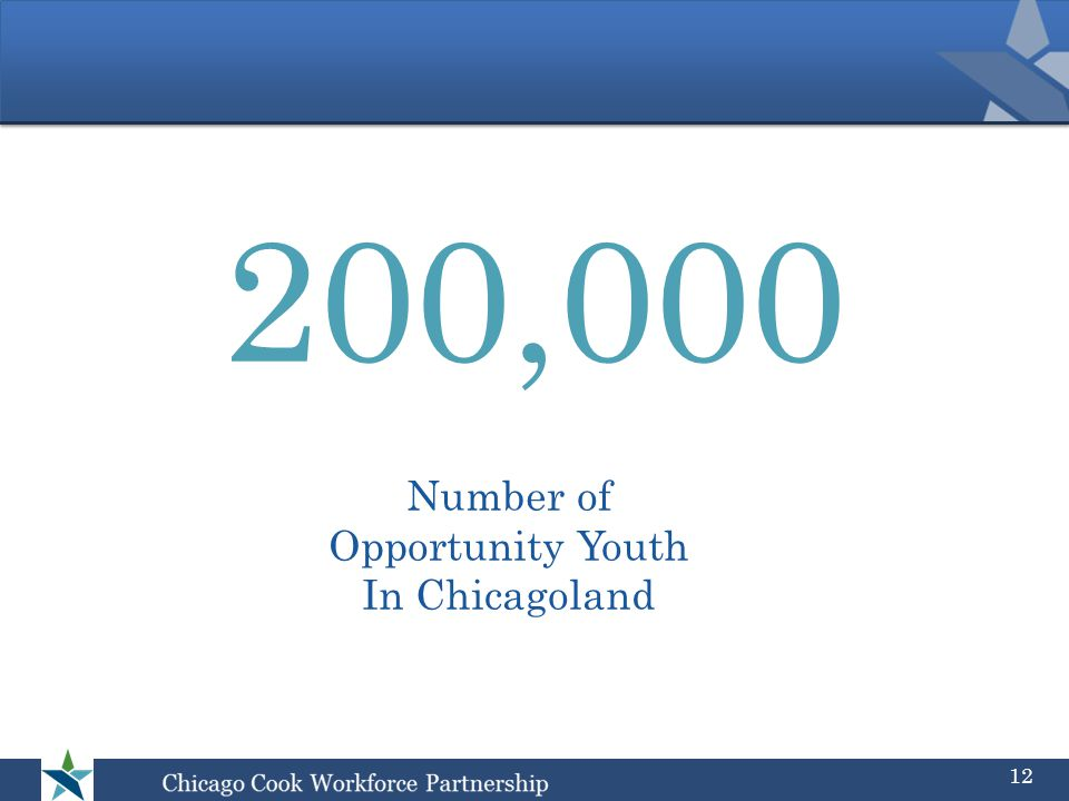 200,000 12 Number of Opportunity Youth In Chicagoland