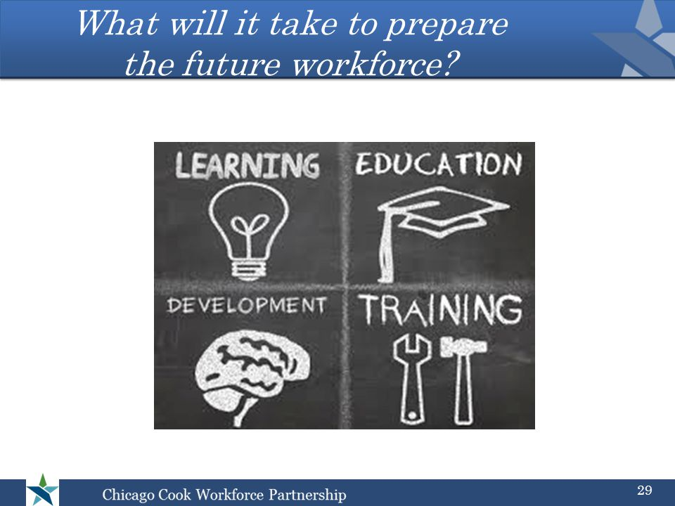 29 What will it take to prepare the future workforce