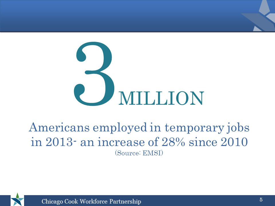 Americans employed in temporary jobs in 2013- an increase of 28% since 2010 (Source: EMSI) 3 MILLION 5