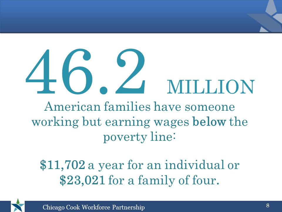 46.2 MILLION 8 American families have someone working but earning wages below the poverty line: $11,702 a year for an individual or $23,021 for a family of four.