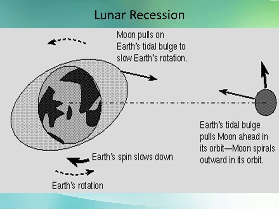 Lunar Recession