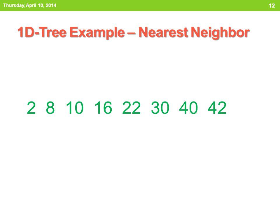 1D-Tree Example – Nearest Neighbor Thursday, April 10, 2014 12 2 8 10 16 22 30 40 42