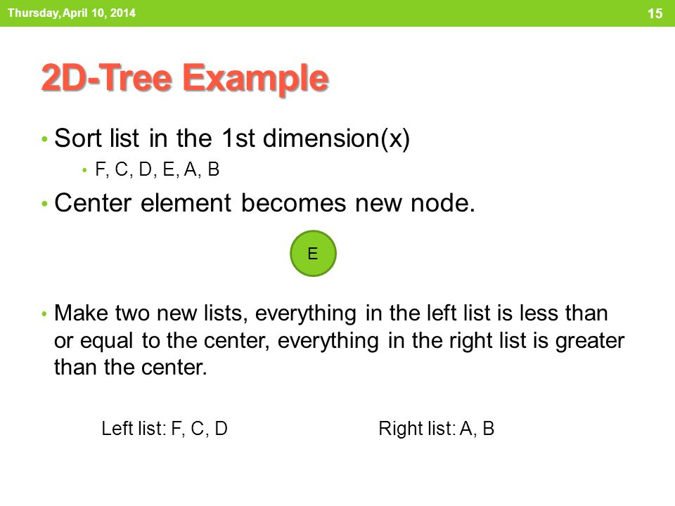 2D-Tree Example Sort list in the 1st dimension(x) F, C, D, E, A, B Center element becomes new node.