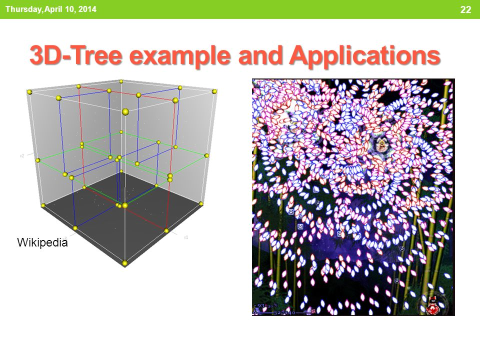 3D-Tree example and Applications Thursday, April 10, 2014 22 Wikipedia