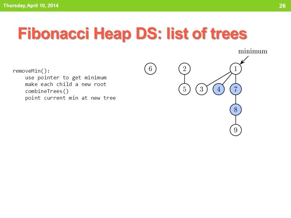 Fibonacci Heap DS: list of trees Thursday, April 10, 2014 26 removeMin(): use pointer to get minimum make each child a new root combineTrees() point current min at new tree