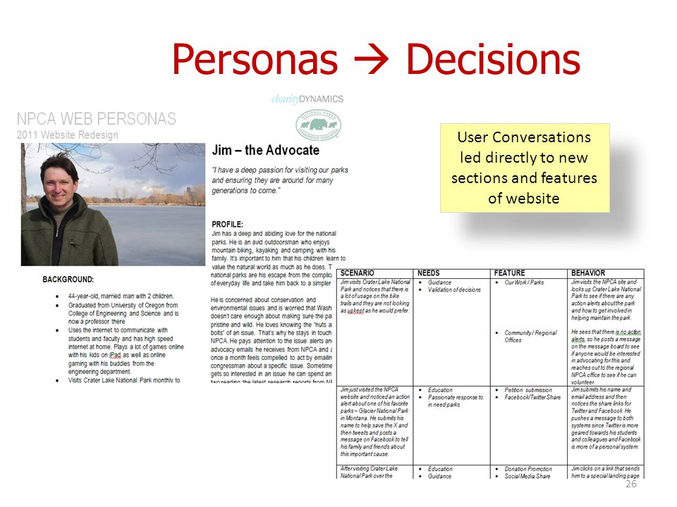 Personas  Decisions 26 User Conversations led directly to new sections and features of website