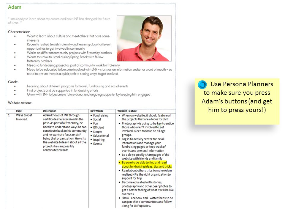 Use Persona Planners to make sure you press Adam's buttons (and get him to press yours!)