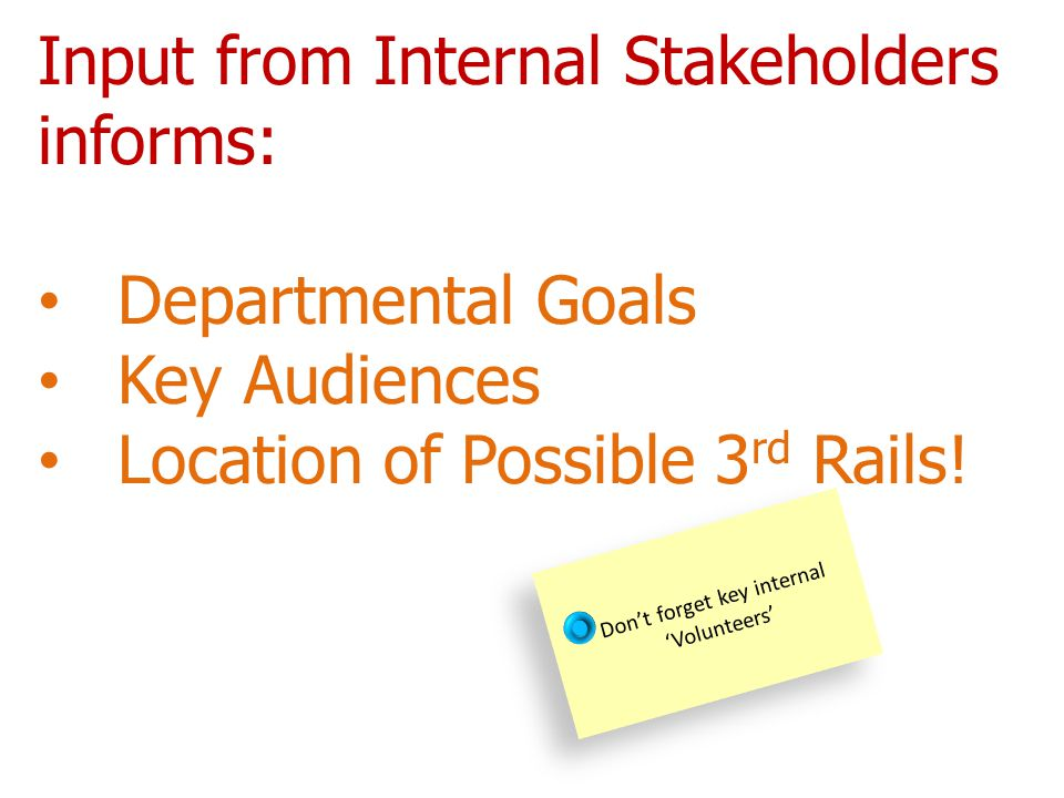 Internal Stakeholder Input Website Working Group Departmental Meetings Interviews All Staff Survey Take your customer service staff to lunch!