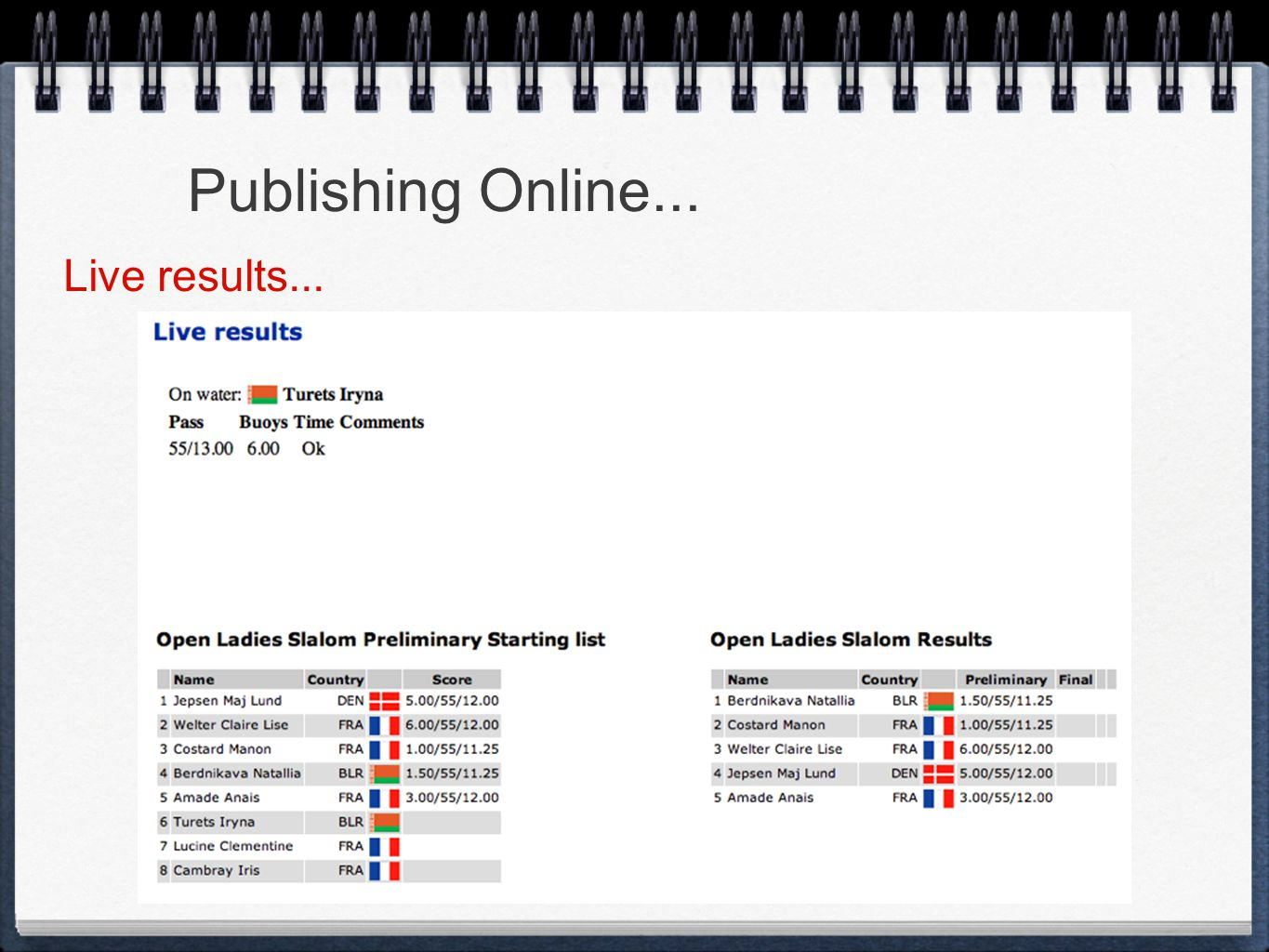 Publishing Online... Live results...