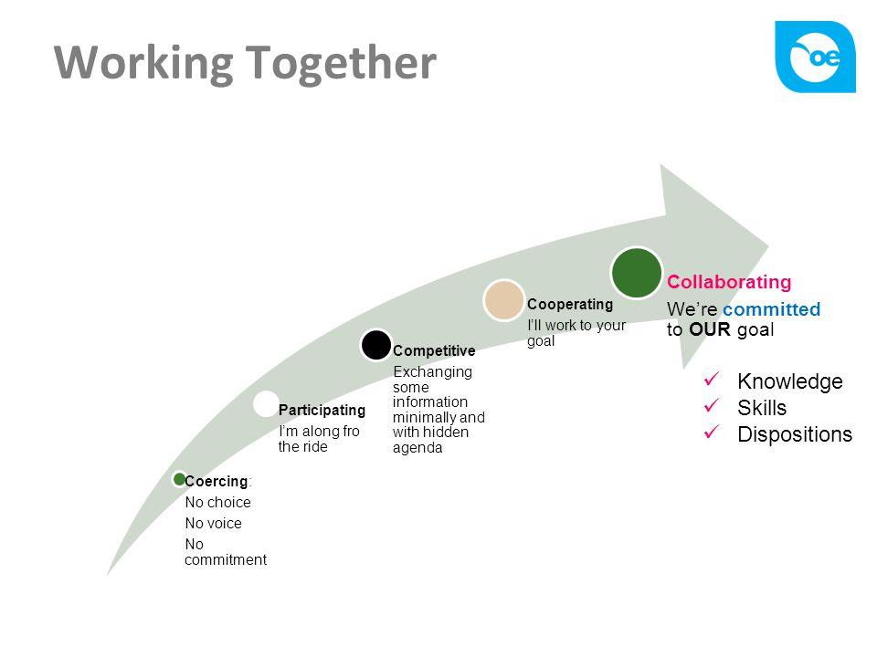 Evolving perception of SEND/D and the role of SENCo Difference model Medical model Social model Management model SEND 2014 IntegrationInclusion Specialist Teacher Fixer Leadership & Management
