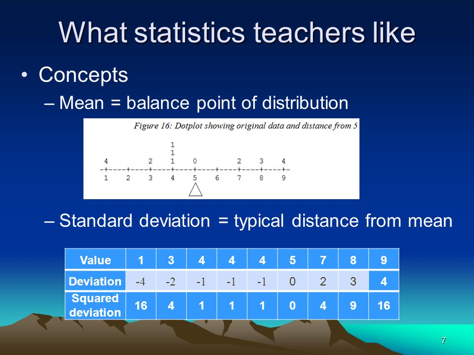 What statistics teachers like Concepts –Mean = balance point of distribution –Standard deviation = typical distance from mean 7 Value134445789 Deviati