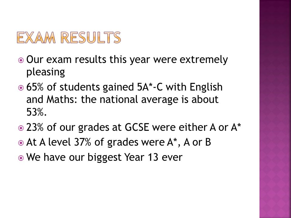  Our exam results this year were extremely pleasing  65% of students gained 5A*-C with English and Maths: the national average is about 53%.