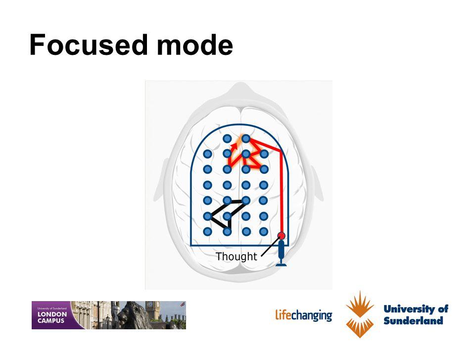 Focused mode
