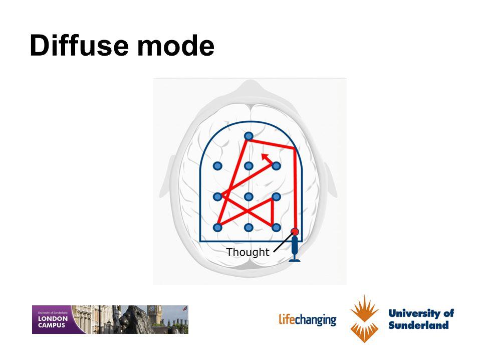 Diffuse mode