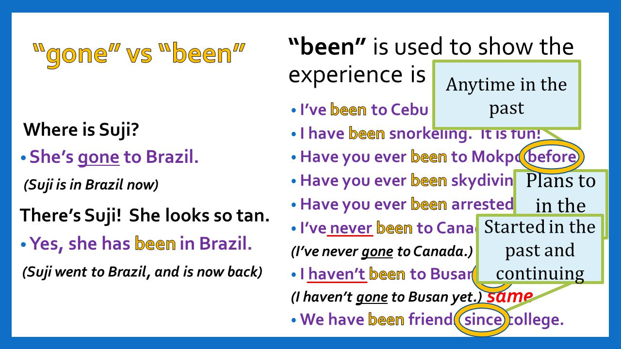 "Where is Suji? There's Suji! She looks so tan. (Suji went to Brazil, and is now back) ""been"" is used to show the experience is now finished. same Plan"