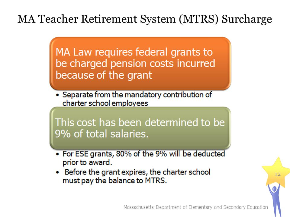 MA Teacher Retirement System (MTRS) Surcharge Massachusetts Department of Elementary and Secondary Education 12