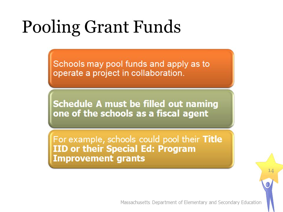 Pooling Grant Funds Massachusetts Department of Elementary and Secondary Education 14