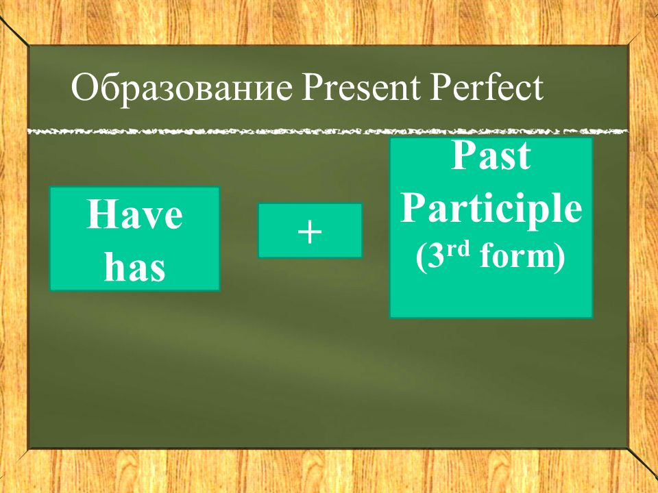 Образование Present Perfect Have has + Past Participle (3 rd form)