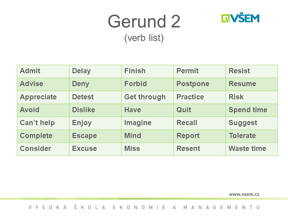 Gerund 2 (verb list) AdmitDelayFinishPermitResist AdviseDenyForbidPostponeResume AppreciateDetestGet throughPracticeRisk AvoidDislikeHaveQuitSpend time Can't helpEnjoyImagineRecallSuggest CompleteEscapeMindReportTolerate ConsiderExcuseMissResentWaste time