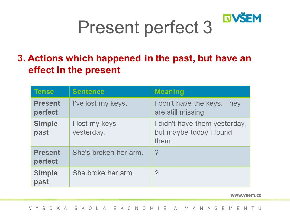 Present perfect 3 3. Actions which happened in the past, but have an effect in the present TenseSentenceMeaning Present perfect I've lost my keys.I do