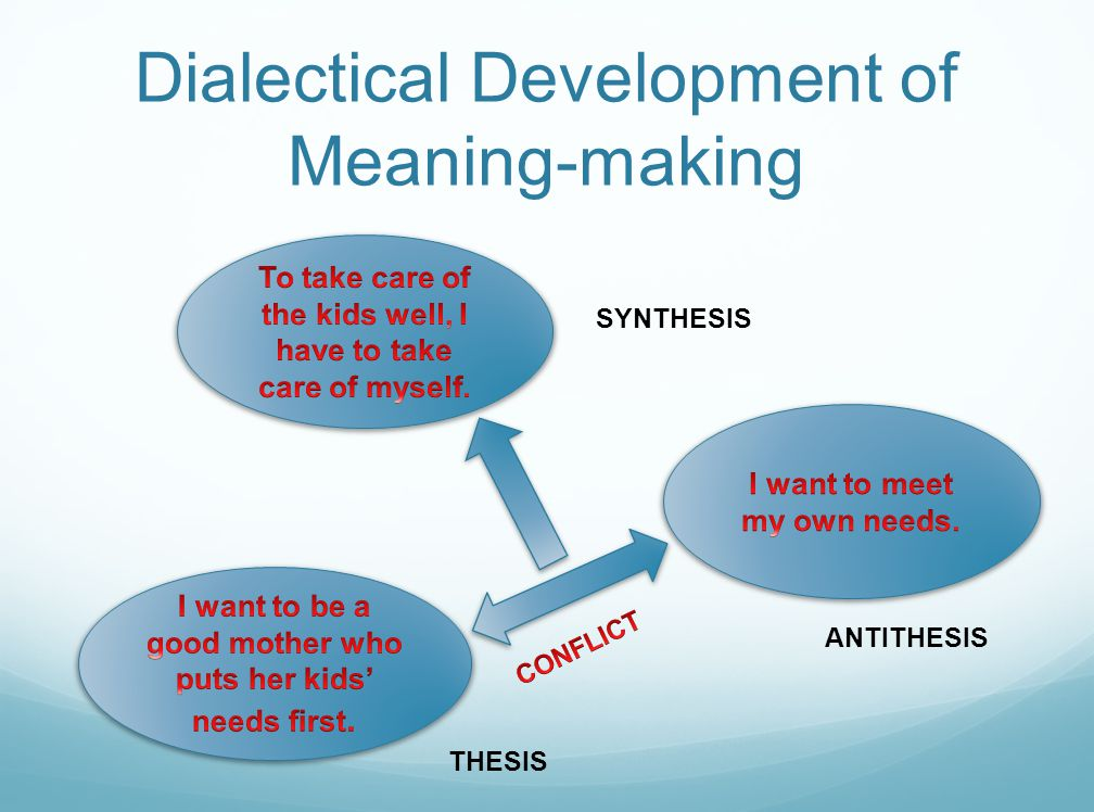 Goals of the Developmental Approach to Psychotherapy Process (DAPP) Show common factors in all psychotherapy Provide a common language for therapy process that goes across theoretical traditions Enable practitioners of different approaches to talk to each other, recognize commonalities in what they are doing