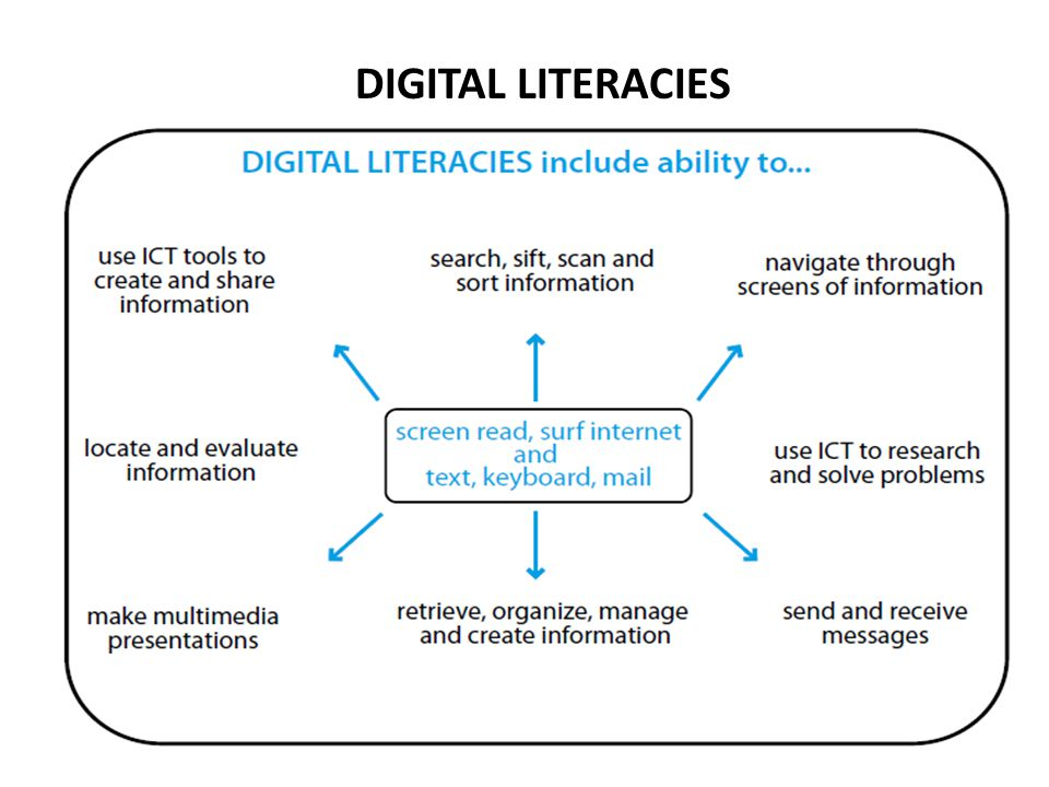 DIGITAL LITERACIES