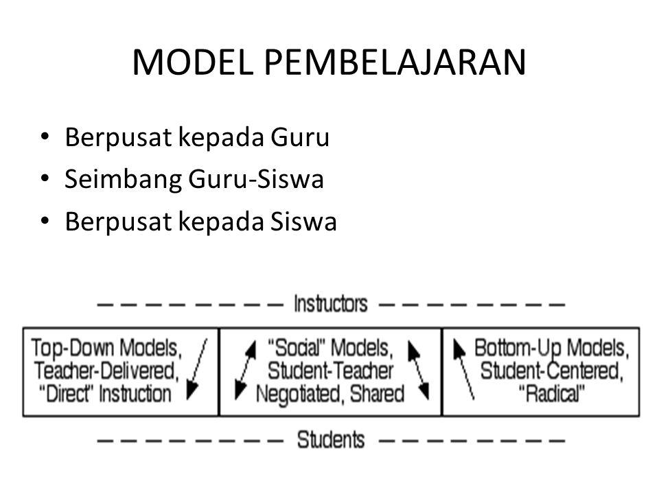 MODEL PEMBELAJARAN Berpusat kepada Guru Seimbang Guru-Siswa Berpusat kepada Siswa