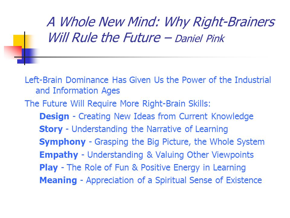 A Whole New Mind: Why Right-Brainers Will Rule the Future – Daniel Pink Left-Brain Dominance Has Given Us the Power of the Industrial and Information Ages The Future Will Require More Right-Brain Skills: Design - Creating New Ideas from Current Knowledge Story - Understanding the Narrative of Learning Symphony - Grasping the Big Picture, the Whole System Empathy - Understanding & Valuing Other Viewpoints Play - The Role of Fun & Positive Energy in Learning Meaning - Appreciation of a Spiritual Sense of Existence