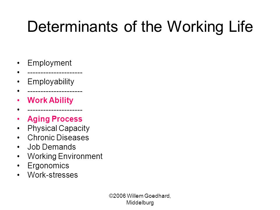 ©2006 Willem Goedhard, Middelburg Determinants of the Working Life Employment --------------------- Employability --------------------- Work Ability -