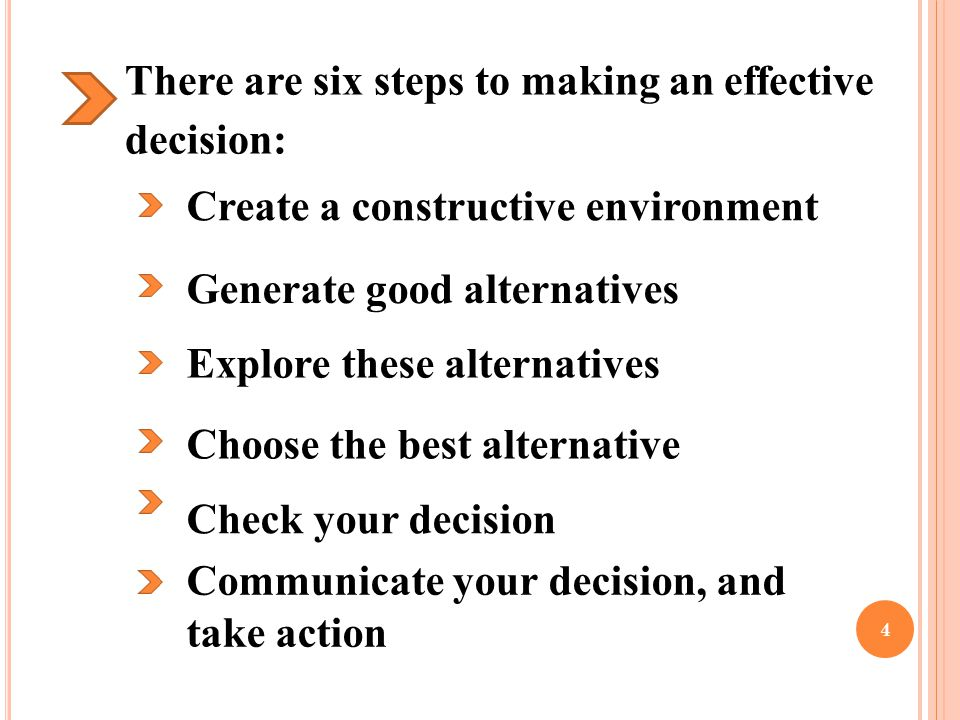 There are six steps to making an effective decision: Create a constructive environment Generate good alternatives Explore these alternatives Choose the best alternative Check your decision Communicate your decision, and take action 4