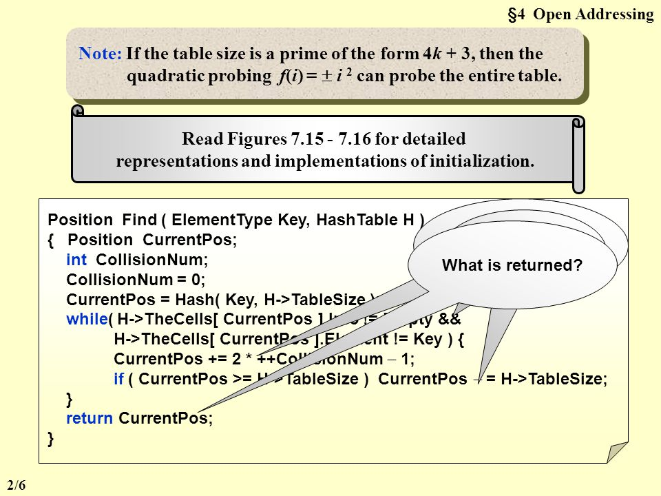 §4 Open Addressing Note: If the table size is a prime of the form 4k + 3, then the quadratic probing f(i) =  i 2 can probe the entire table.