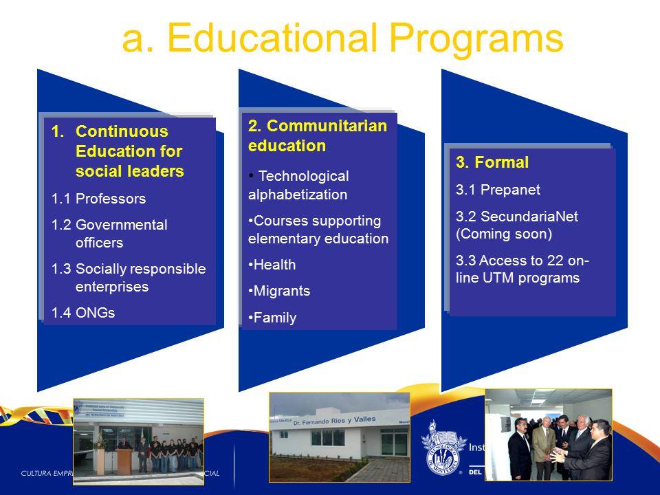 a.Educational Programs 3.