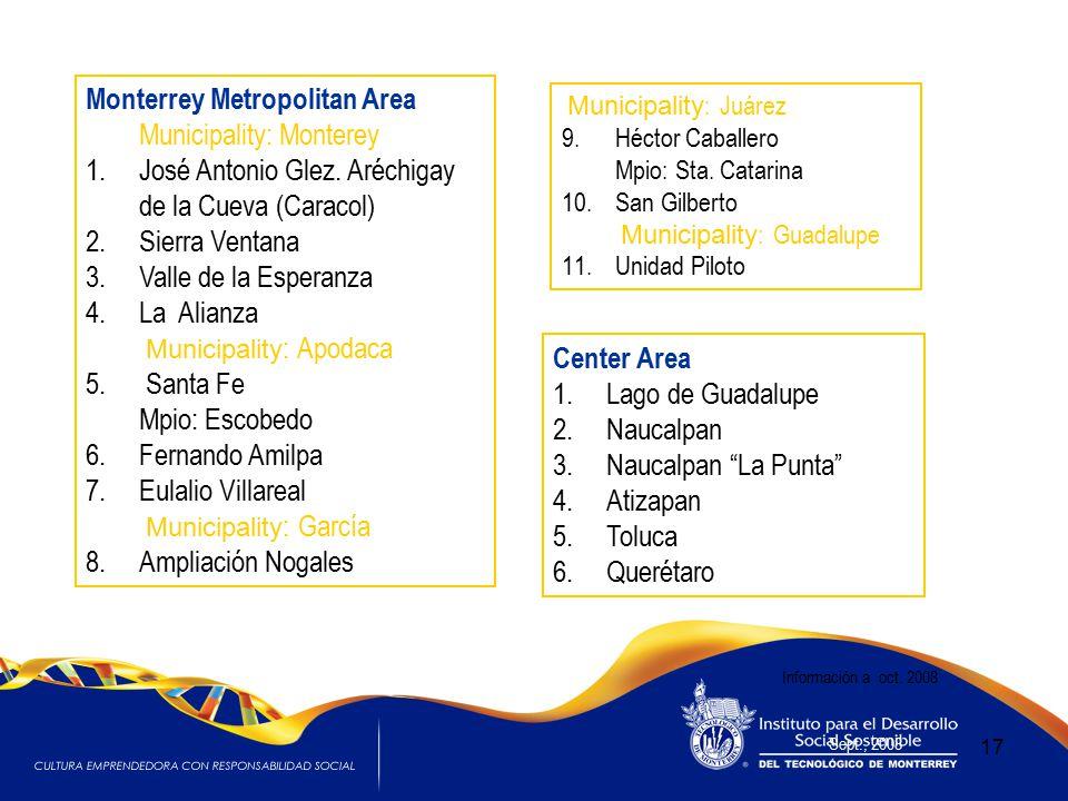 17 Sept., 2008 Monterrey Metropolitan Area Municipality: Monterey 1.