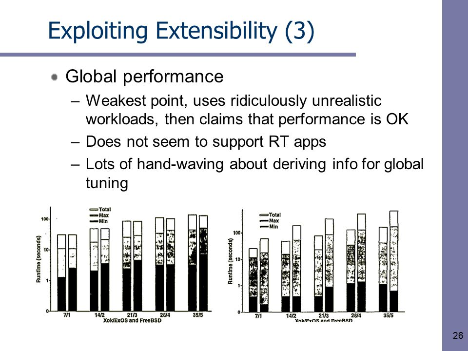 26 Exploiting Extensibility (3) Global performance –Weakest point, uses ridiculously unrealistic workloads, then claims that performance is OK –Does not seem to support RT apps –Lots of hand-waving about deriving info for global tuning