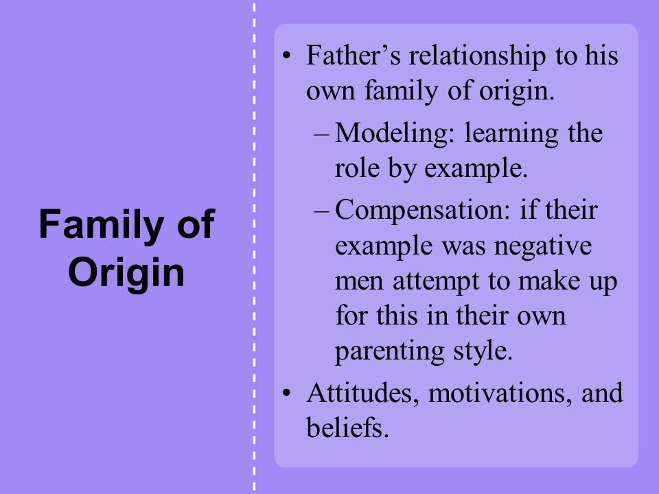 Family of Origin Father's relationship to his own family of origin.