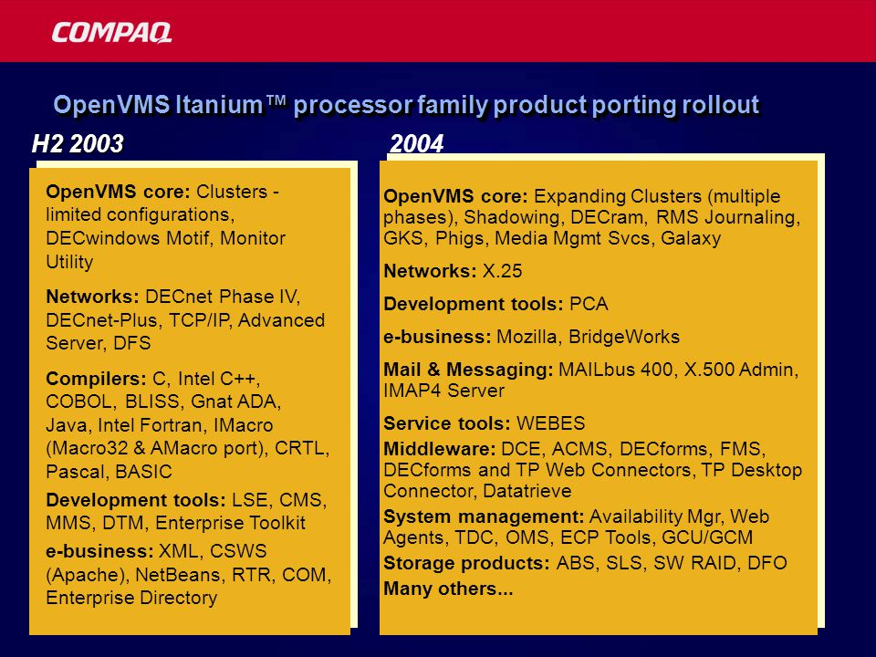 OpenVMS Itanium™ processor family product porting rollout H2 2003 2004 OpenVMS core: Clusters - limited configurations, DECwindows Motif, Monitor Utility Networks: DECnet Phase IV, DECnet-Plus, TCP/IP, Advanced Server, DFS Compilers: C, Intel C++, COBOL, BLISS, Gnat ADA, Java, Intel Fortran, IMacro (Macro32 & AMacro port), CRTL, Pascal, BASIC Development tools: LSE, CMS, MMS, DTM, Enterprise Toolkit e-business: XML, CSWS (Apache), NetBeans, RTR, COM, Enterprise Directory OpenVMS core: Expanding Clusters (multiple phases), Shadowing, DECram, RMS Journaling, GKS, Phigs, Media Mgmt Svcs, Galaxy Networks: X.25 Development tools: PCA e-business: Mozilla, BridgeWorks Mail & Messaging: MAILbus 400, X.500 Admin, IMAP4 Server Service tools: WEBES Middleware: DCE, ACMS, DECforms, FMS, DECforms and TP Web Connectors, TP Desktop Connector, Datatrieve System management: Availability Mgr, Web Agents, TDC, OMS, ECP Tools, GCU/GCM Storage products: ABS, SLS, SW RAID, DFO Many others...