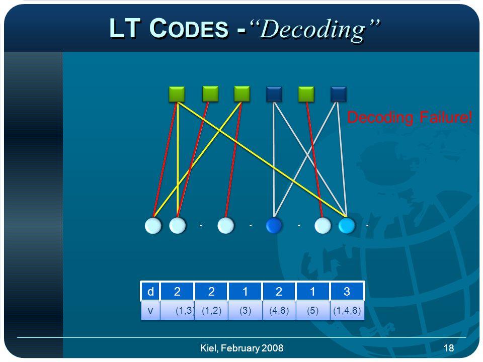 d d v v 2 2 (1,3) 2 2 (1,2) 2 2 (4,6) 1 1 (5) 3 3 (1,4,6) 1 1 (3) LT C ODES - Decoding ....