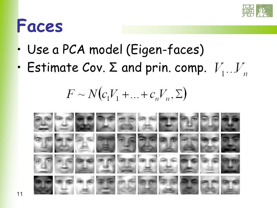 11 Faces Use a PCA model (Eigen-faces) Estimate Cov. Σ and prin. comp.