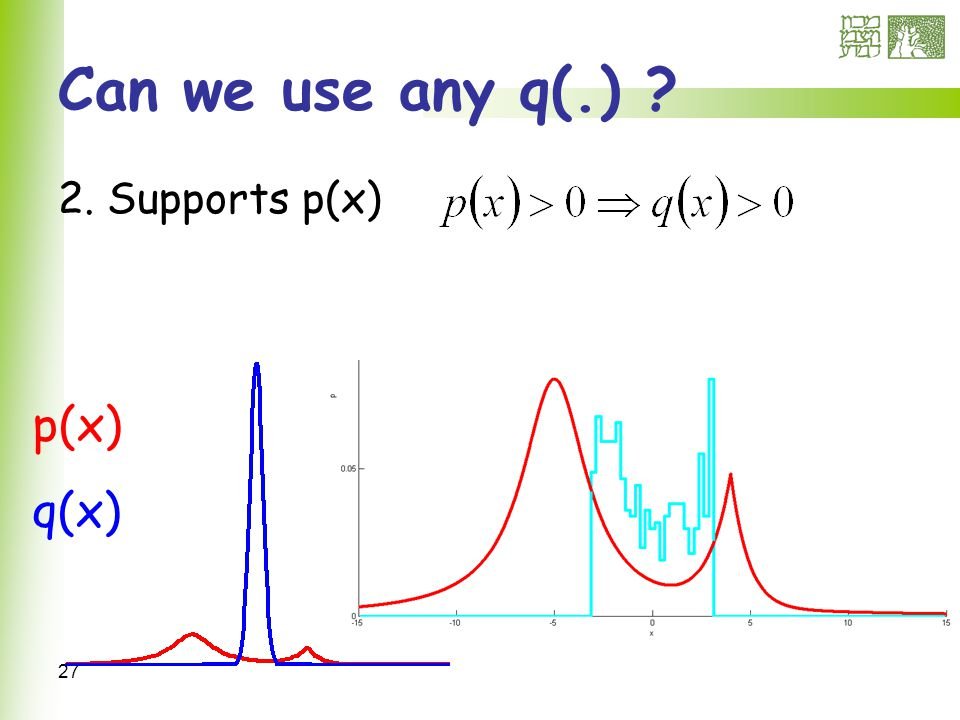 27 Can we use any q(.) 2. Supports p(x) p(x) q(x)