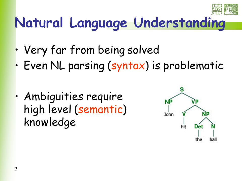 3 Natural Language Understanding Very far from being solved Even NL parsing (syntax) is problematic Ambiguities require high level (semantic) knowledge
