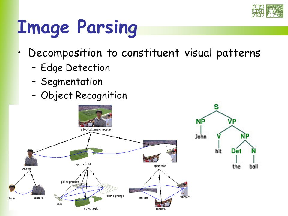 4 Image Parsing Decomposition to constituent visual patterns –Edge Detection –Segmentation –Object Recognition